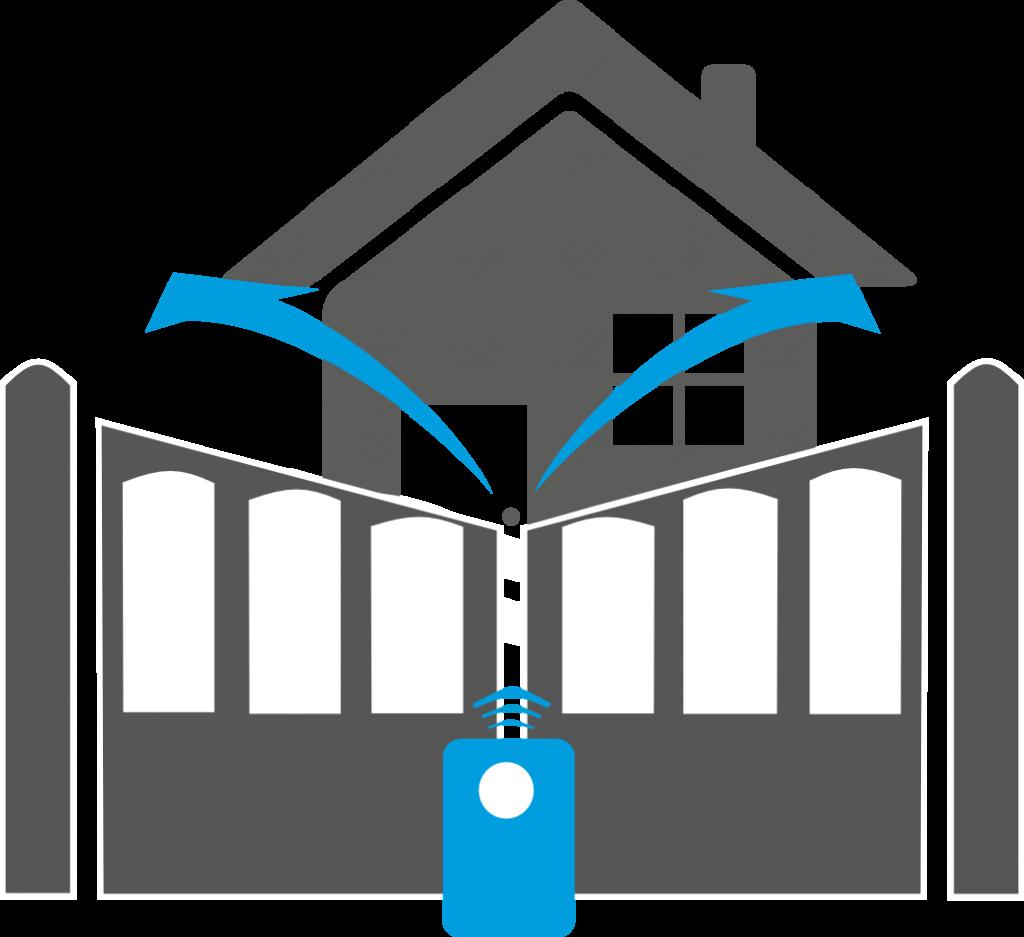 Portail - Motorisation - Porte de garage - Volet roulant